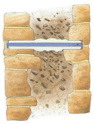 Protectahome Schematic - Masonry Consolidation Anchor