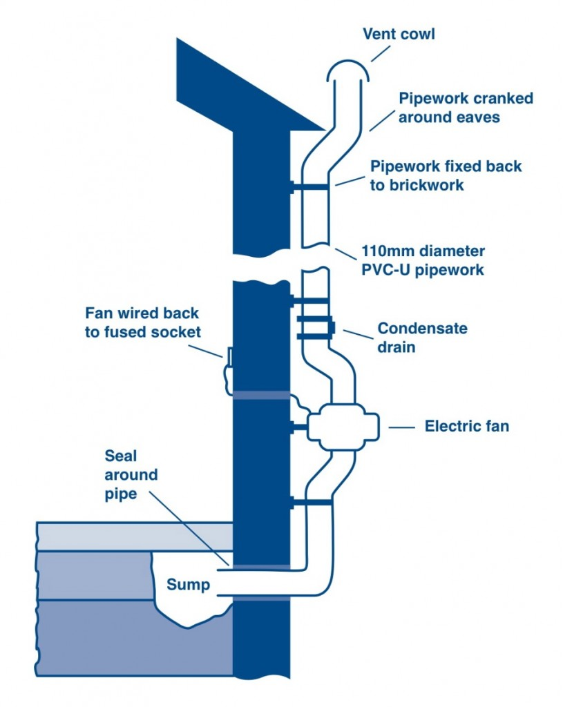 Protectahome Radon Gas Illustration