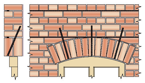 Lintel Repair Technical Design