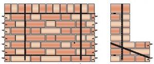 Protectahome Brick Parapet Strengthening